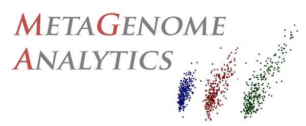 MetaGenome Analytics logo